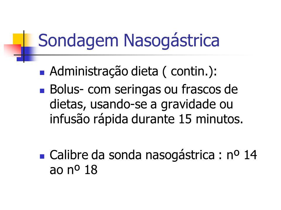 Sondagem Nasogástrica Administração dieta ( contin.): Bolus- com seringas ou frascos de dietas, usando-se a gravidade ou infusão rápida durante 15 min