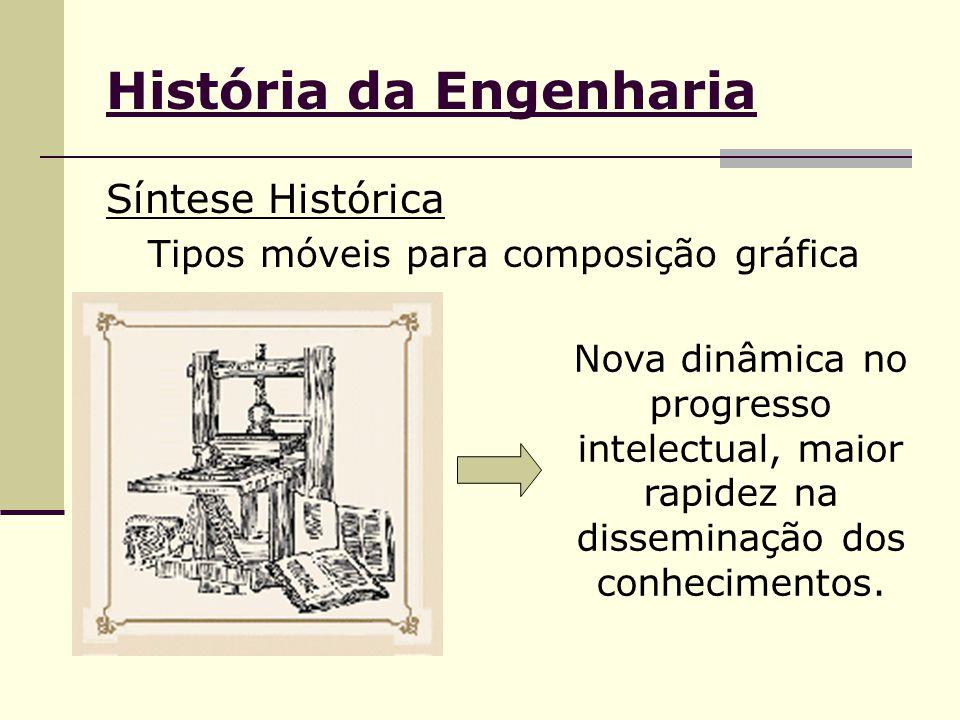 História da Engenharia Síntese Histórica Tipos móveis para composição gráfica Nova dinâmica no progresso intelectual, maior rapidez na disseminação dos conhecimentos.