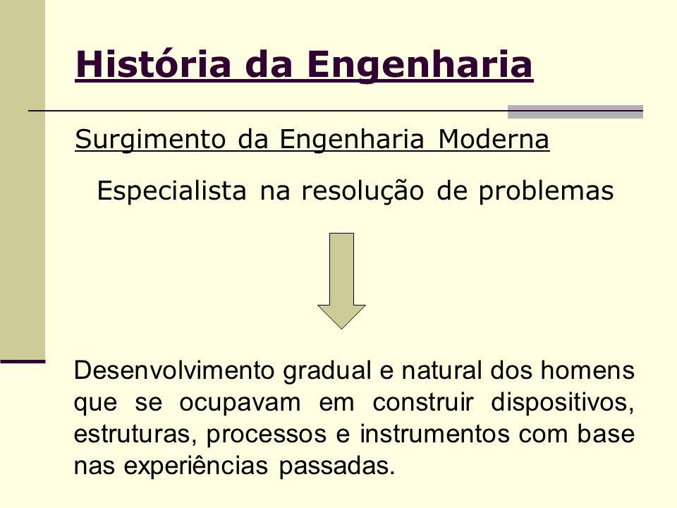História da Engenharia Surgimento da Engenharia Moderna Especialista na resolução de problemas Desenvolvimento gradual e natural dos homens que se ocu