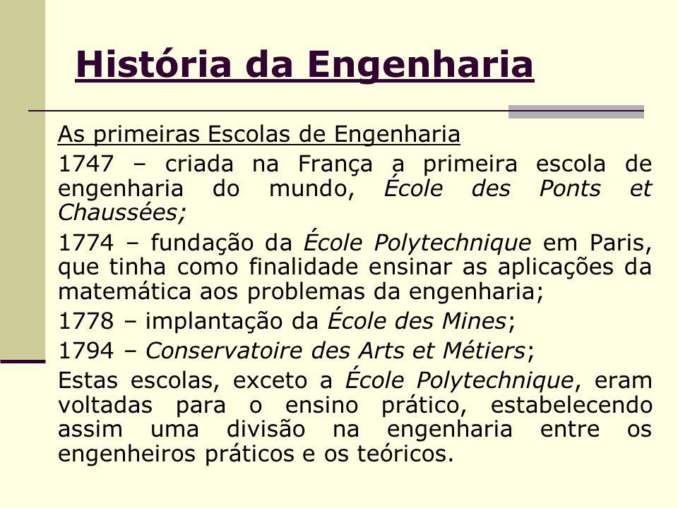 História da Engenharia As primeiras Escolas de Engenharia 1747 – criada na França a primeira escola de engenharia do mundo, École des Ponts et Chaussé