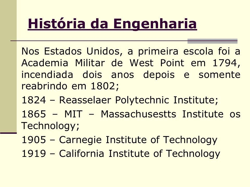 História da Engenharia Nos Estados Unidos, a primeira escola foi a Academia Militar de West Point em 1794, incendiada dois anos depois e somente reabrindo em 1802; 1824 – Reasselaer Polytechnic Institute; 1865 – MIT – Massachusestts Institute os Technology; 1905 – Carnegie Institute of Technology 1919 – California Institute of Technology