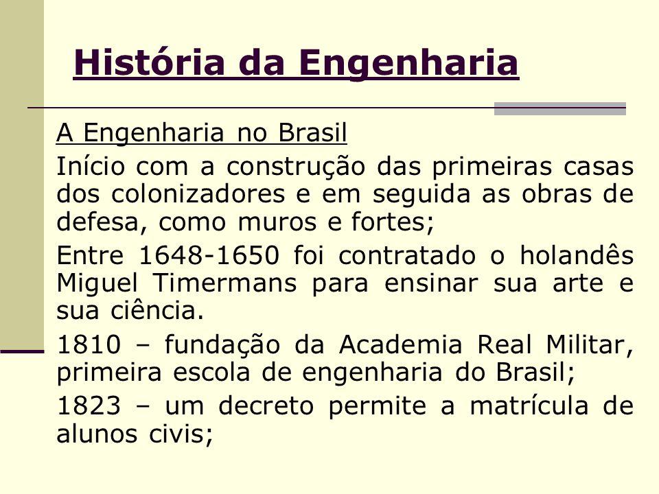 História da Engenharia A Engenharia no Brasil Início com a construção das primeiras casas dos colonizadores e em seguida as obras de defesa, como muro