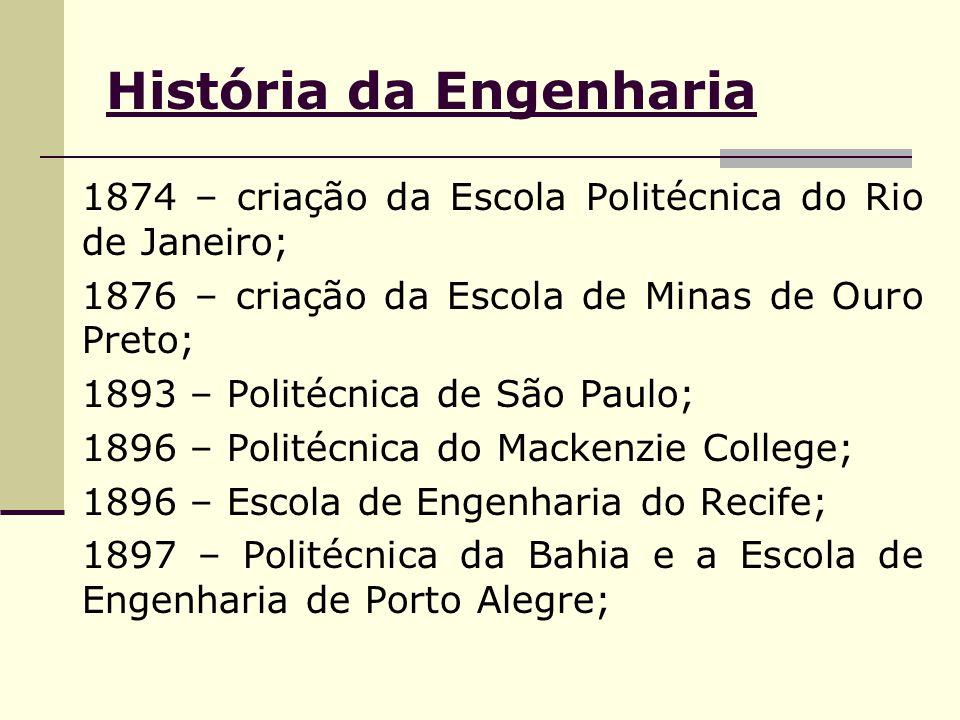 História da Engenharia 1874 – criação da Escola Politécnica do Rio de Janeiro; 1876 – criação da Escola de Minas de Ouro Preto; 1893 – Politécnica de