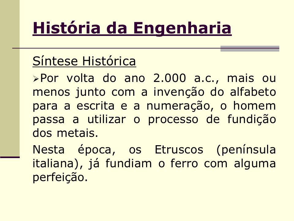 História da Engenharia Síntese Histórica  Por volta do ano 2.000 a.c., mais ou menos junto com a invenção do alfabeto para a escrita e a numeração, o homem passa a utilizar o processo de fundição dos metais.
