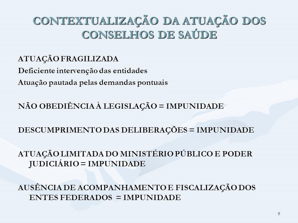 CONTEXTUALIZAÇÃO DA ATUAÇÃO DOS CONSELHOS DE SAÚDE ATUAÇÃO FRAGILIZADA Deficiente intervenção das entidades Atuação pautada pelas demandas pontuais NÃO OBEDIÊNCIA À LEGISLAÇÃO = IMPUNIDADE DESCUMPRIMENTO DAS DELIBERAÇÕES = IMPUNIDADE ATUAÇÃO LIMITADA DO MINISTÉRIO PÚBLICO E PODER JUDICIÁRIO = IMPUNIDADE AUSÊNCIA DE ACOMPANHAMENTO E FISCALIZAÇÃO DOS ENTES FEDERADOS = IMPUNIDADE 9
