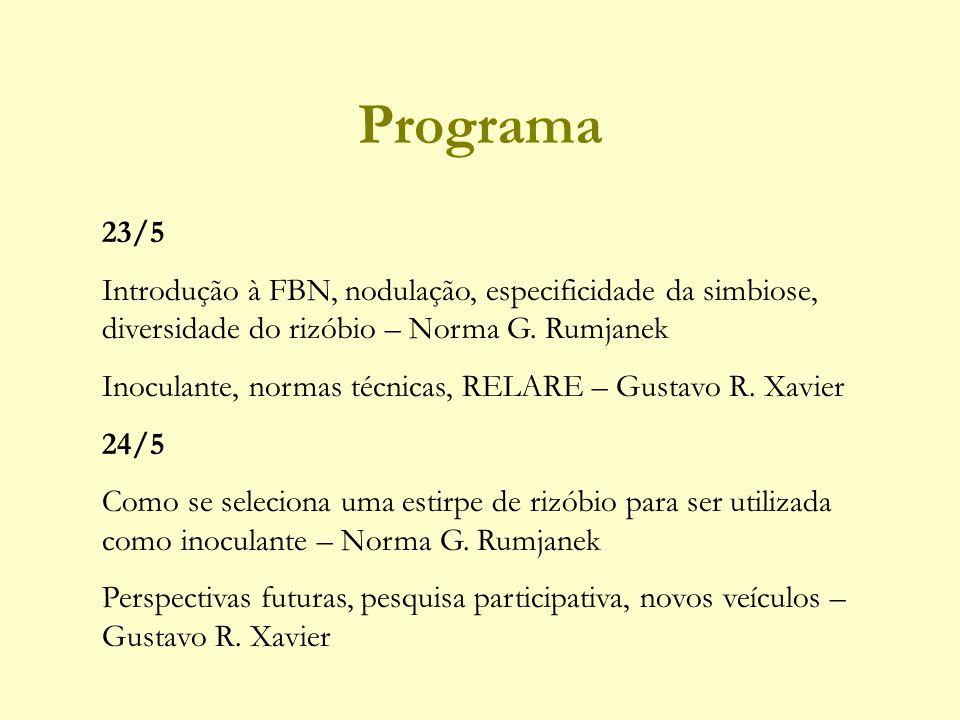 Programa 23/5 Introdução à FBN, nodulação, especificidade da simbiose, diversidade do rizóbio – Norma G.