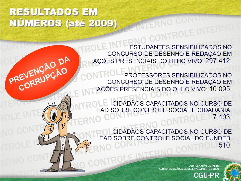 PREVENÇÃO DA CORRUPÇÃO ESTUDANTES SENSIBILIZADOS NO CONCURSO DE DESENHO E REDAÇÃO EM AÇÕES PRESENCIAIS DO OLHO VIVO: 297.412; PROFESSORES SENSIBILIZAD