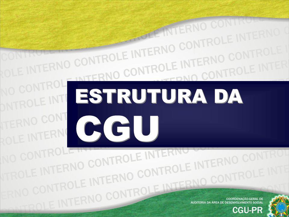 SECRETARIA EXECUTIVA MINISTRO DE ESTADO DO CONTROLE E DA TRANSPARÊNCIA SECRETARIA FEDERAL DE CONTROLE INTERNO SECRETARIA DE PREVENÇÃO DA CORRUPÇÃO E INFORMAÇÕES ESTRATÉGICAS CORREGEDORIA-GERAL DA UNIÃO OUVIDORIA-GERAL DA UNIÃO CGU NOS ESTADOS ESTRUTURA DA CGU
