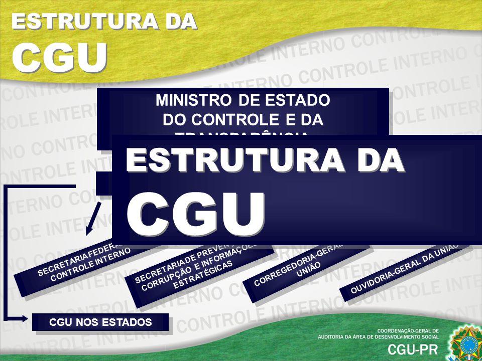 OS EVENTOS DE CAPACITAÇÃO SÃO REALIZADOS EM CARÁTER DE OFICINA.