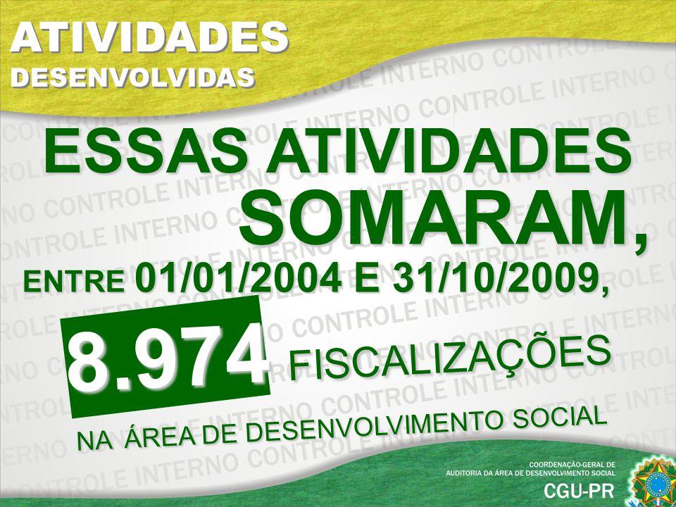 8.974 FISCALIZAÇÕES NA ÁREA DE DESENVOLVIMENTO SOCIAL ESSAS ATIVIDADES SOMARAM, ENTRE 01/01/2004 E 31/10/2009, ATIVIDADES DESENVOLVIDAS
