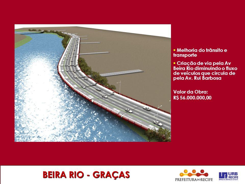 BEIRA RIO - GRAÇAS  Melhoria do trânsito e transporte  Criação de via pela Av Beira Rio diminuindo o fluxo de veículos que circula de pela Av. Rui B