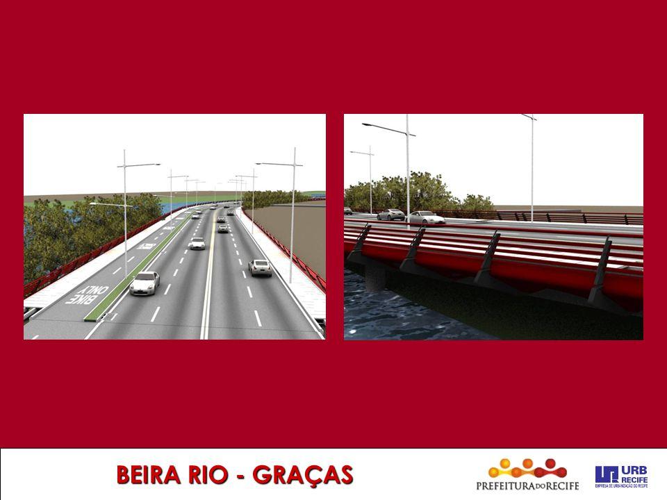 BEIRA RIO - GRAÇAS