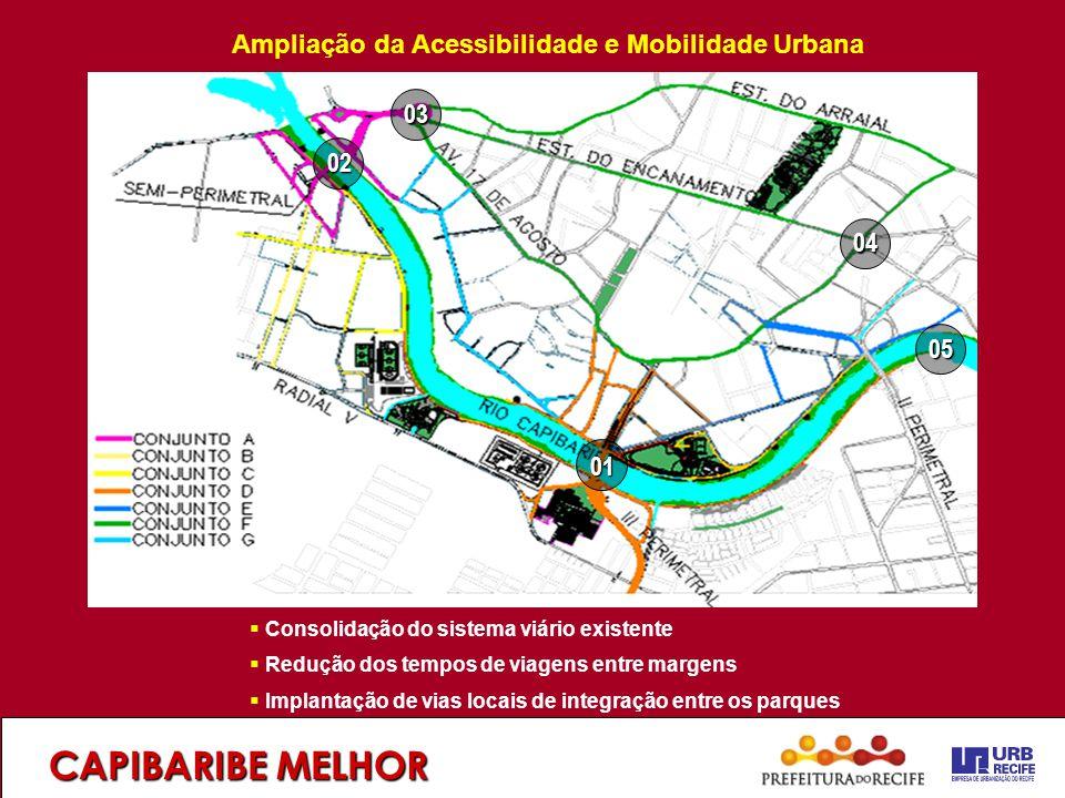 CAPIBARIBE MELHOR  Consolidação do sistema viário existente  Redução dos tempos de viagens entre margens  Implantação de vias locais de integração