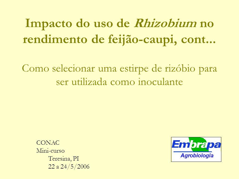 Impacto do uso de Rhizobium no rendimento de feijão-caupi, cont... CONAC Mini-curso Teresina, PI 22 a 24/5/2006 Como selecionar uma estirpe de rizóbio