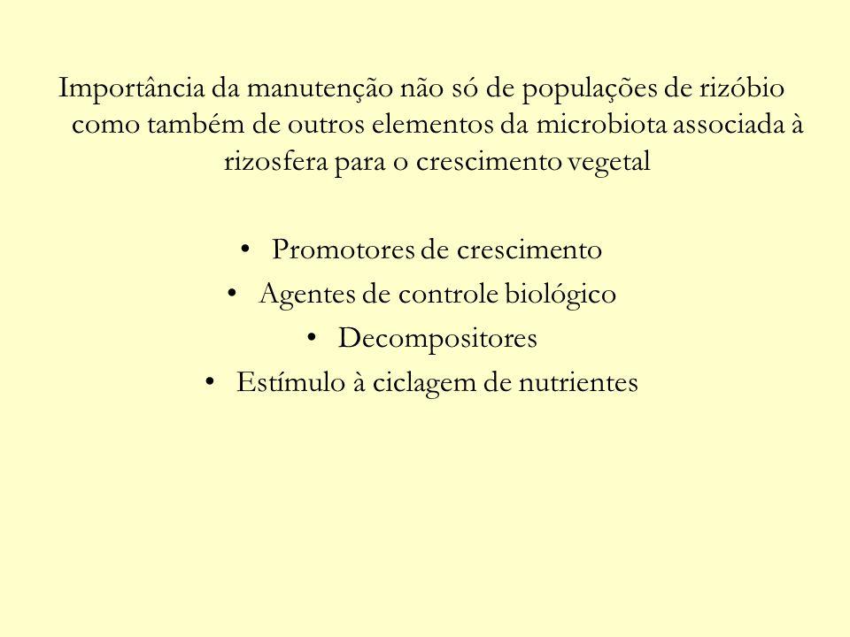 Importância da manutenção não só de populações de rizóbio como também de outros elementos da microbiota associada à rizosfera para o crescimento veget