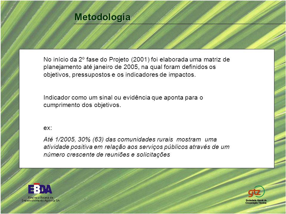 Metodologia No início da 2º fase do Projeto (2001) foi elaborada uma matriz de planejamento até janeiro de 2005, na qual foram definidos os objetivos, pressupostos e os indicadores de impactos.
