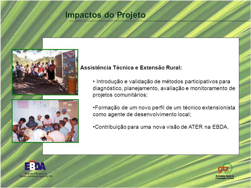 Assistência Técnica e Extensão Rural: Introdução e validação de métodos participativos para diagnóstico, planejamento, avaliação e monitoramento de pr