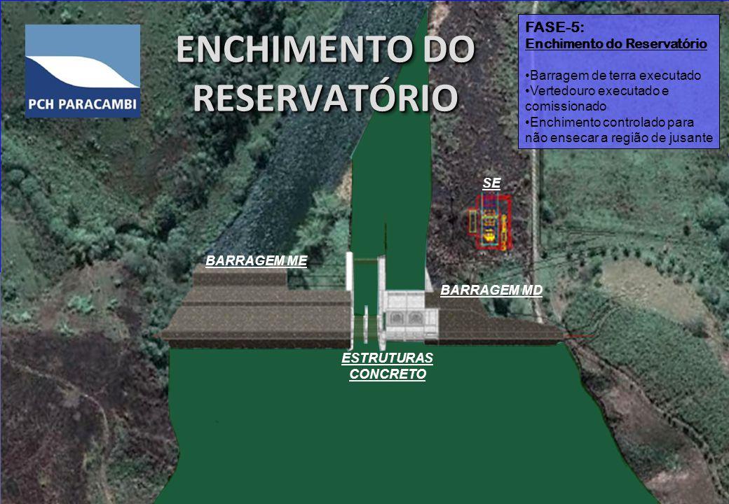 ENCHIMENTO DO RESERVATÓRIO FASE-5: Enchimento do Reservatório Barragem de terra executado Vertedouro executado e comissionado Enchimento controlado pa