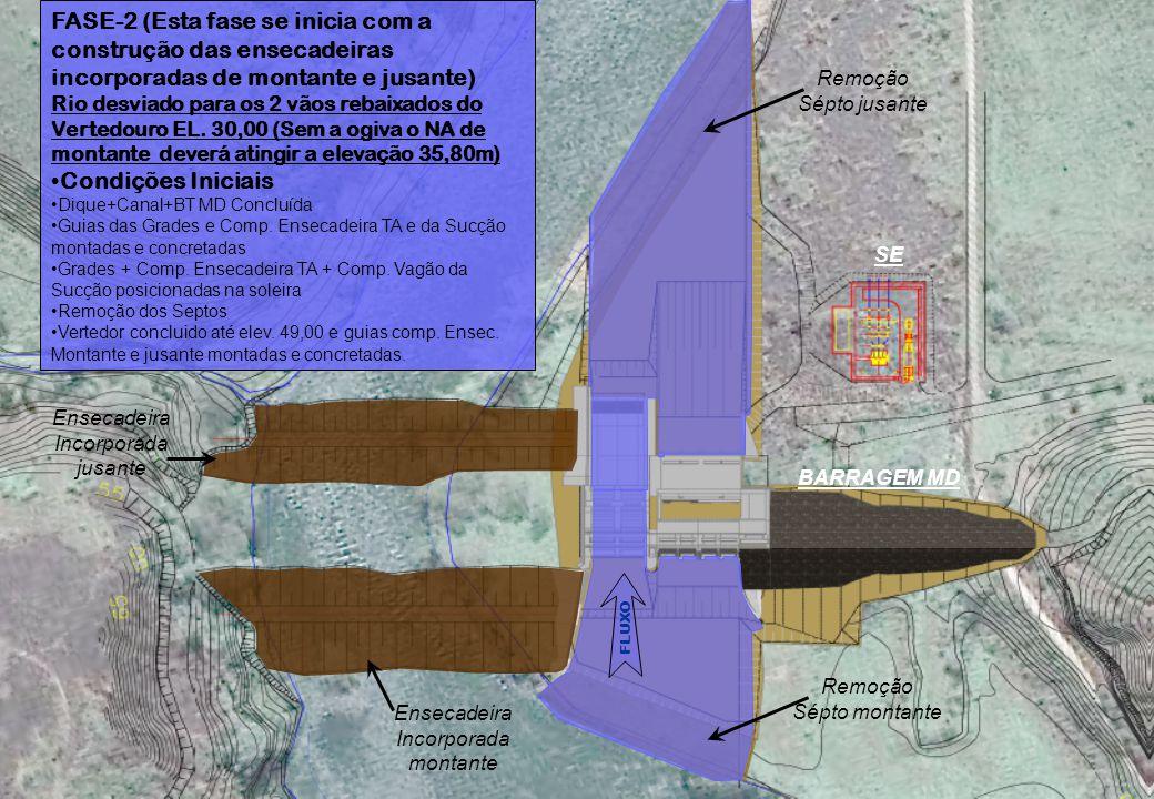 FASE-2 (Esta fase se inicia com a construção das ensecadeiras incorporadas de montante e jusante) Rio desviado para os 2 vãos rebaixados do Vertedouro