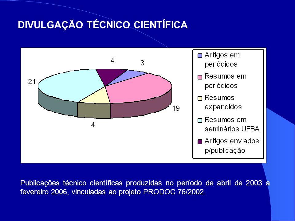Publicações técnico científicas produzidas no período de abril de 2003 a fevereiro 2006, vinculadas ao projeto PRODOC 76/2002.
