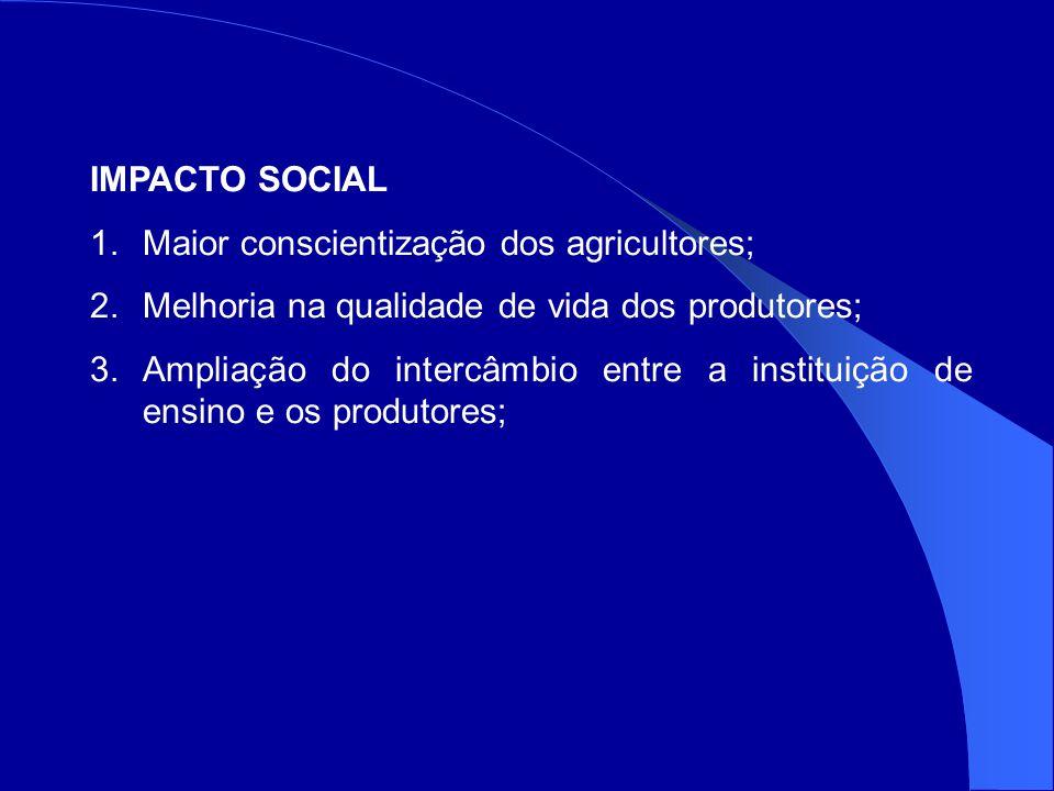 IMPACTO SOCIAL 1.Maior conscientização dos agricultores; 2.Melhoria na qualidade de vida dos produtores; 3.Ampliação do intercâmbio entre a instituição de ensino e os produtores;