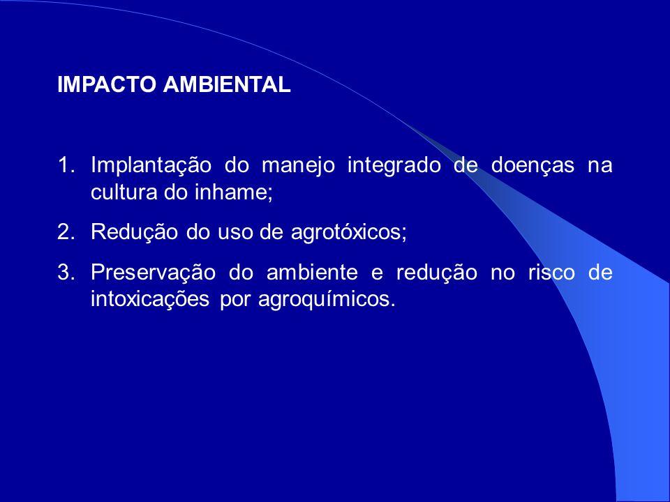 IMPACTO AMBIENTAL 1.Implantação do manejo integrado de doenças na cultura do inhame; 2.Redução do uso de agrotóxicos; 3.Preservação do ambiente e redução no risco de intoxicações por agroquímicos.
