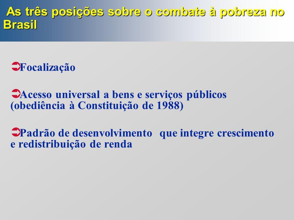 As três posições sobre o combate à pobreza no Brasil As três posições sobre o combate à pobreza no Brasil  Focalização  Acesso universal a bens e se