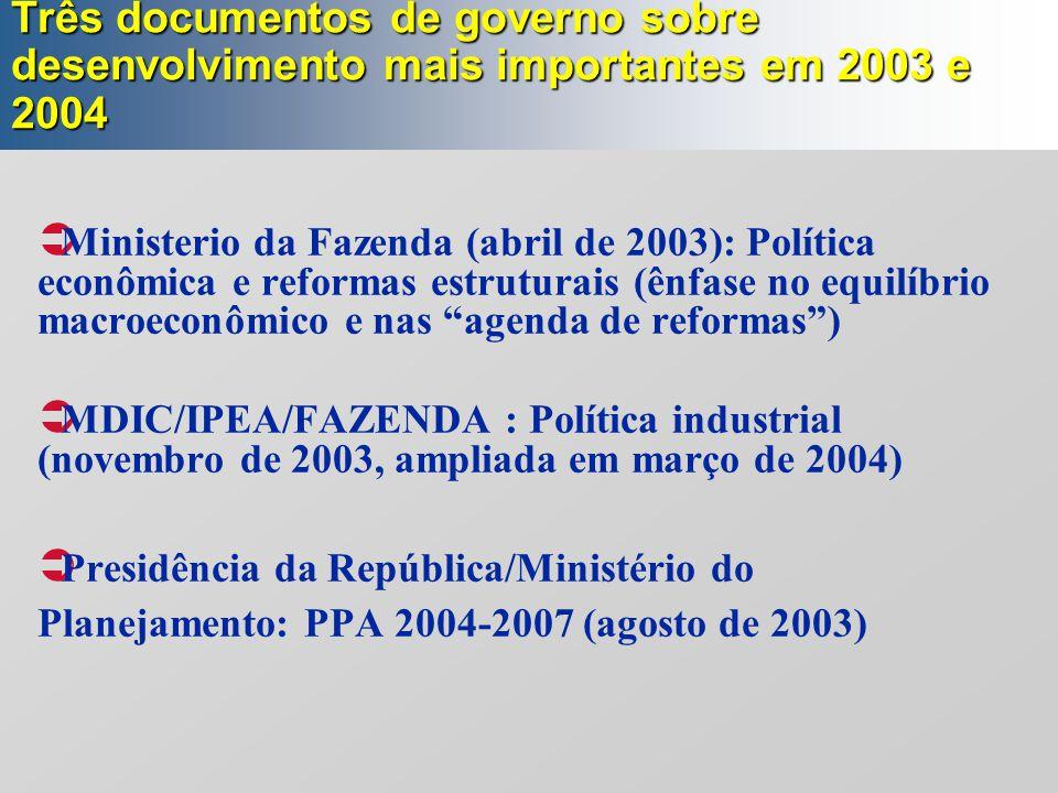Três documentos de governo sobre desenvolvimento mais importantes em 2003 e 2004  Ministerio da Fazenda (abril de 2003): Política econômica e reformas estruturais (ênfase no equilíbrio macroeconômico e nas agenda de reformas )  MDIC/IPEA/FAZENDA : Política industrial (novembro de 2003, ampliada em março de 2004)  Presidência da República/Ministério do Planejamento: PPA 2004-2007 (agosto de 2003)