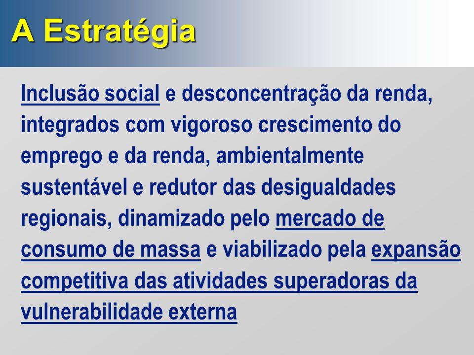 A Estratégia A Estratégia Inclusão social e desconcentração da renda, integrados com vigoroso crescimento do emprego e da renda, ambientalmente susten