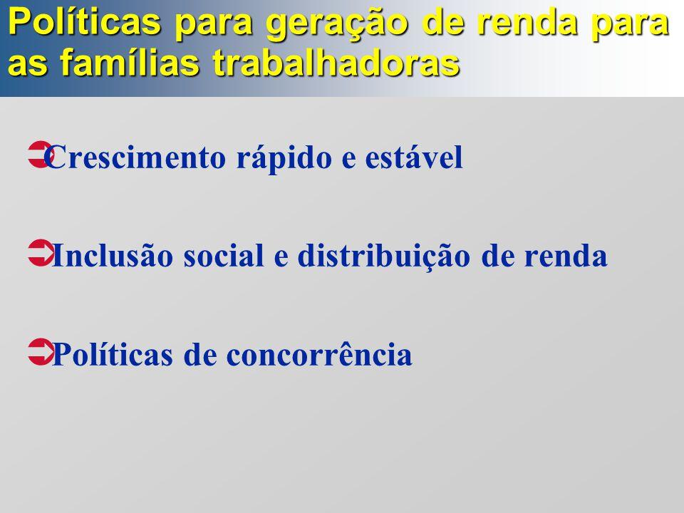 Políticas para geração de renda para as famílias trabalhadoras  Crescimento rápido e estável  Inclusão social e distribuição de renda  Políticas de