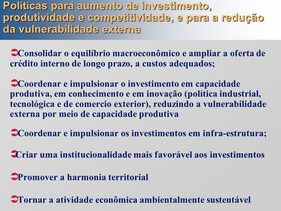 Políticas para aumento de investimento, produtividade e competitividade, e para a redução da vulnerabilidade externa  Consolidar o equilíbrio macroeconômico e ampliar a oferta de crédito interno de longo prazo, a custos adequados;  Coordenar e impulsionar o investimento em capacidade produtiva, em conhecimento e em inovação (política industrial, tecnológica e de comercio exterior), reduzindo a vulnerabilidade externa por meio de capacidade produtiva  Coordenar e impulsionar os investimentos em infra-estrutura;  Criar uma institucionalidade mais favorável aos investimentos  Promover a harmonia territorial  Tornar a atividade econômica ambientalmente sustentável
