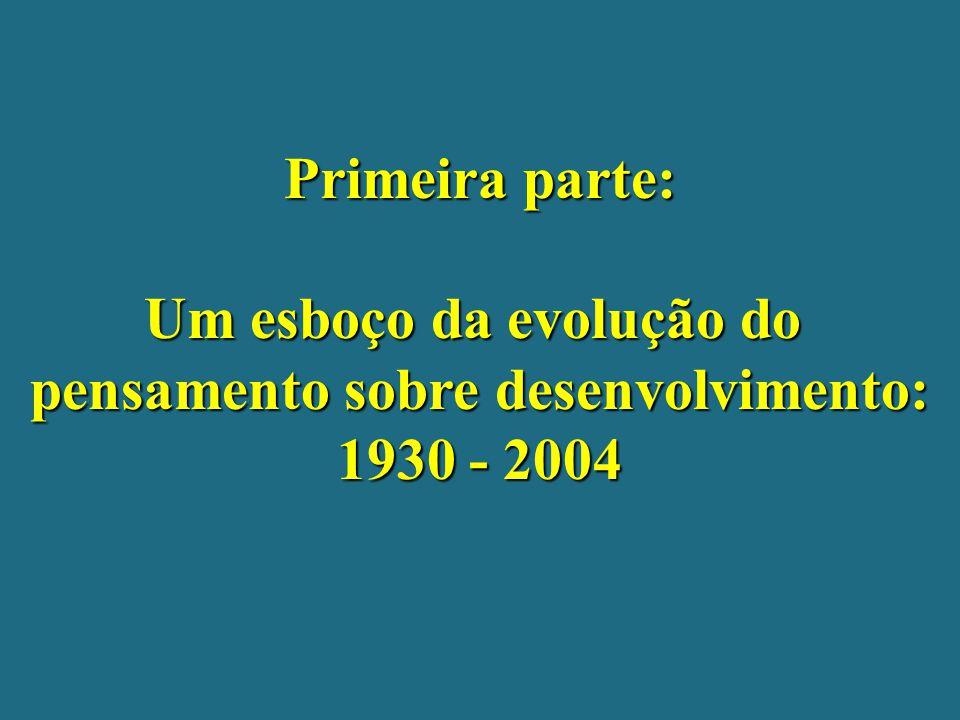 Periodização tentativa  Era desenvolvimentista: 1930-80 Primeiro ciclo: 1930-1964 (já estudado) Segundo ciclo: 1964-1980  Era da instabilidade macroeconômica paralisante: 1980-2004