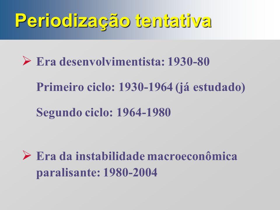 Periodização tentativa  Era desenvolvimentista: 1930-80 Primeiro ciclo: 1930-1964 (já estudado) Segundo ciclo: 1964-1980  Era da instabilidade macro