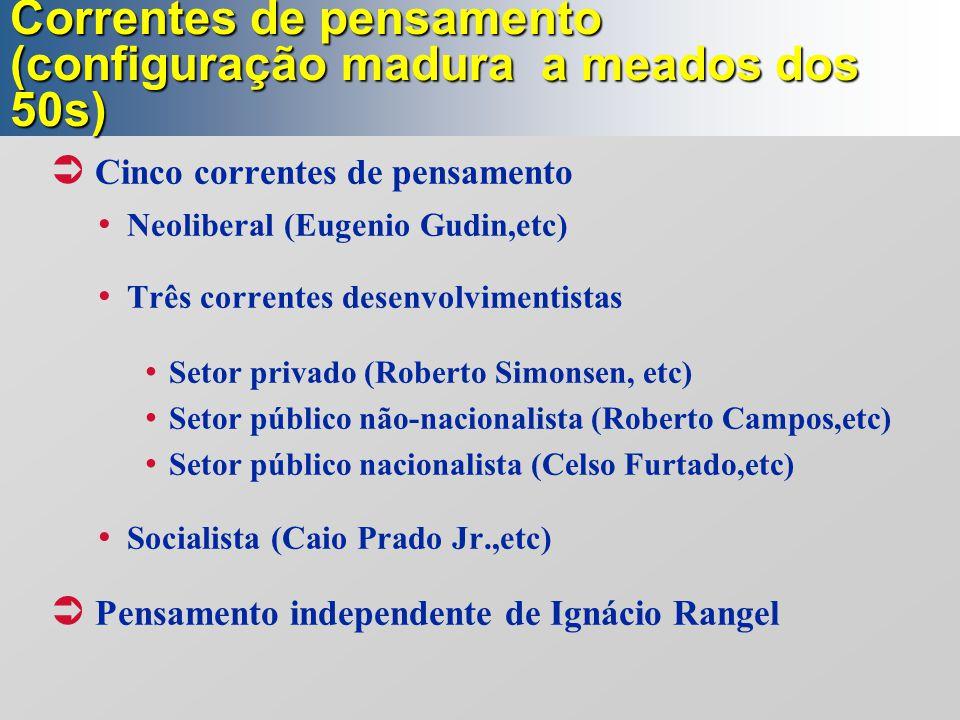 Correntes de pensamento (configuração madura a meados dos 50s)  Cinco correntes de pensamento Neoliberal (Eugenio Gudin,etc) Três correntes desenvolv