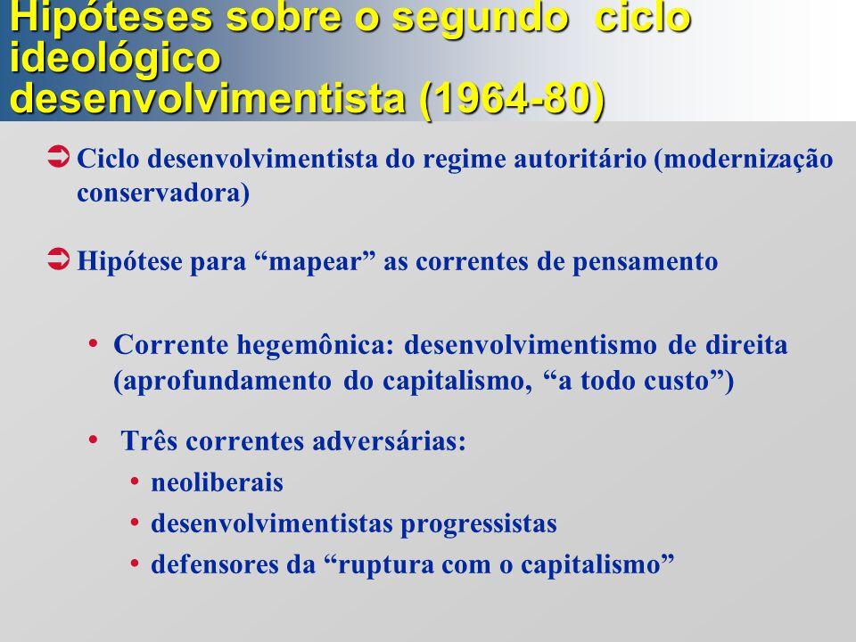Hipóteses sobre o segundo ciclo ideológico desenvolvimentista (1964-80)  Ciclo desenvolvimentista do regime autoritário (modernização conservadora) 