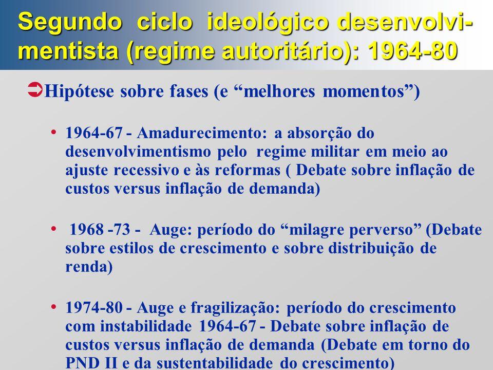 Segundo ciclo ideológico desenvolvi- mentista (regime autoritário): 1964-80  Hipótese sobre fases (e melhores momentos ) 1964-67 - Amadurecimento: a absorção do desenvolvimentismo pelo regime militar em meio ao ajuste recessivo e às reformas ( Debate sobre inflação de custos versus inflação de demanda) 1968 -73 - Auge: período do milagre perverso (Debate sobre estilos de crescimento e sobre distribuição de renda) 1974-80 - Auge e fragilização: período do crescimento com instabilidade 1964-67 - Debate sobre inflação de custos versus inflação de demanda (Debate em torno do PND II e da sustentabilidade do crescimento)