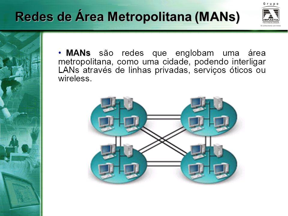 MANs MANs são redes que englobam uma área metropolitana, como uma cidade, podendo interligar LANs através de linhas privadas, serviços óticos ou wirel