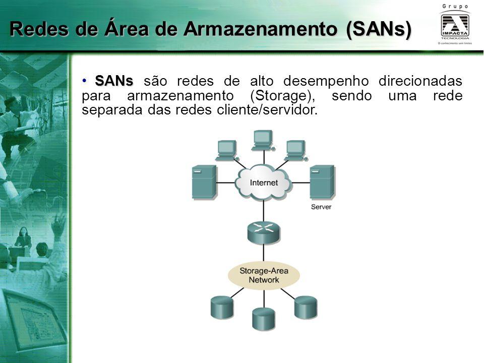 Redes de Área de Armazenamento (SANs) SANs SANs são redes de alto desempenho direcionadas para armazenamento (Storage), sendo uma rede separada das re