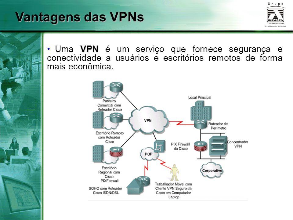 VPN Uma VPN é um serviço que fornece segurança e conectividade a usuários e escritórios remotos de forma mais econômica. Vantagens das VPNs