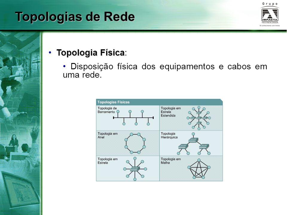 Topologia Física Topologia Física: Disposição física dos equipamentos e cabos em uma rede. Topologias de Rede