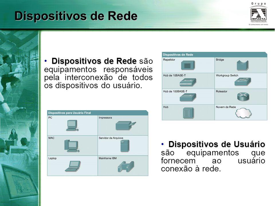 Dispositivos de Rede Dispositivos de Rede são equipamentos responsáveis pela interconexão de todos os dispositivos do usuário. Dispositivos de Usuário