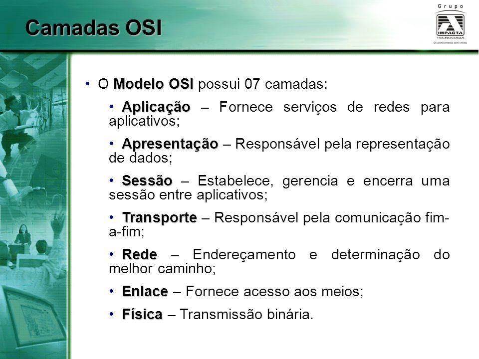 Modelo OSI O Modelo OSI possui 07 camadas: Aplicação Aplicação – Fornece serviços de redes para aplicativos; Apresentação Apresentação – Responsável p