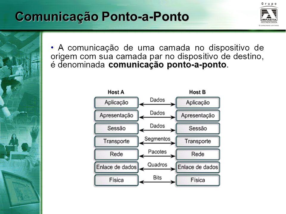 comunicação ponto-a-ponto A comunicação de uma camada no dispositivo de origem com sua camada par no dispositivo de destino, é denominada comunicação