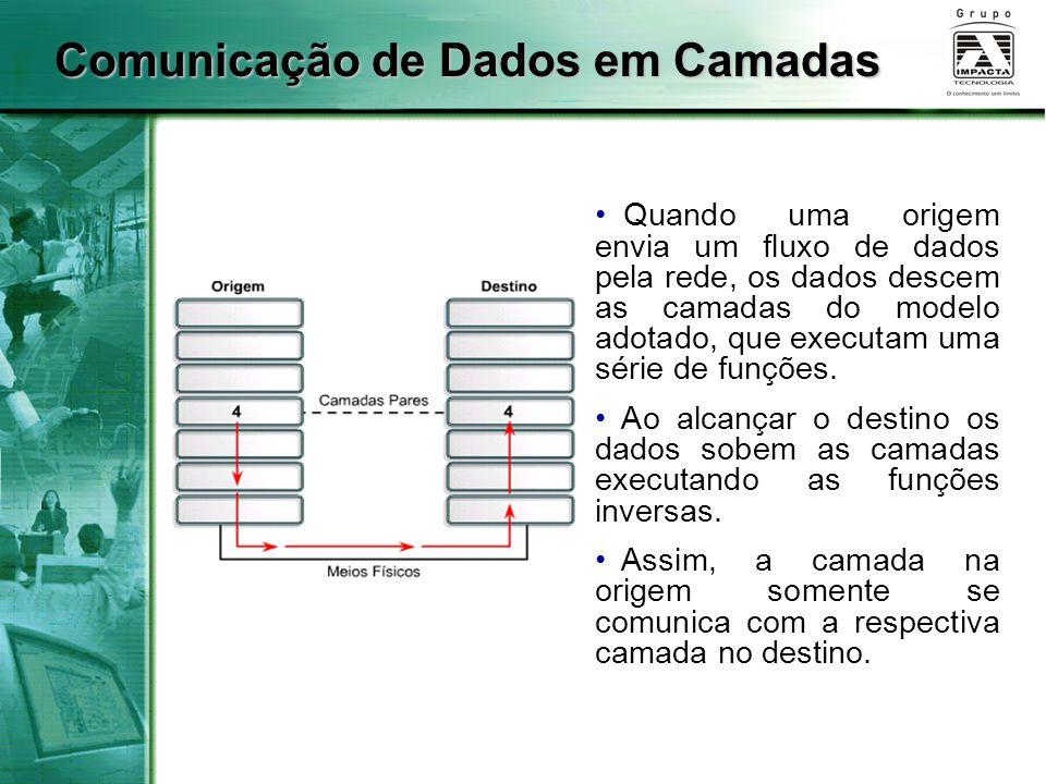 Quando uma origem envia um fluxo de dados pela rede, os dados descem as camadas do modelo adotado, que executam uma série de funções. Ao alcançar o de