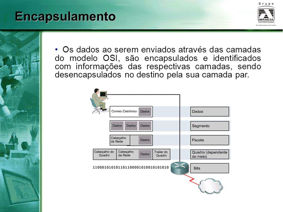 Os dados ao serem enviados através das camadas do modelo OSI, são encapsulados e identificados com informações das respectivas camadas, sendo desencap