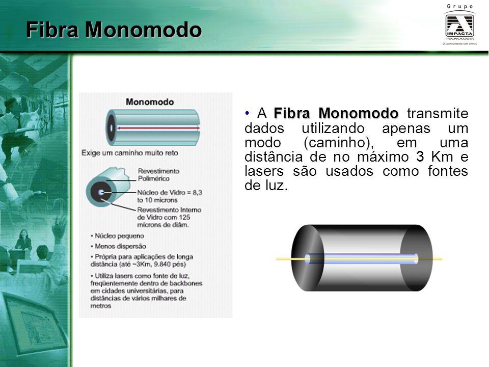 Fibra Monomodo Fibra Monomodo A Fibra Monomodo transmite dados utilizando apenas um modo (caminho), em uma distância de no máximo 3 Km e lasers são us