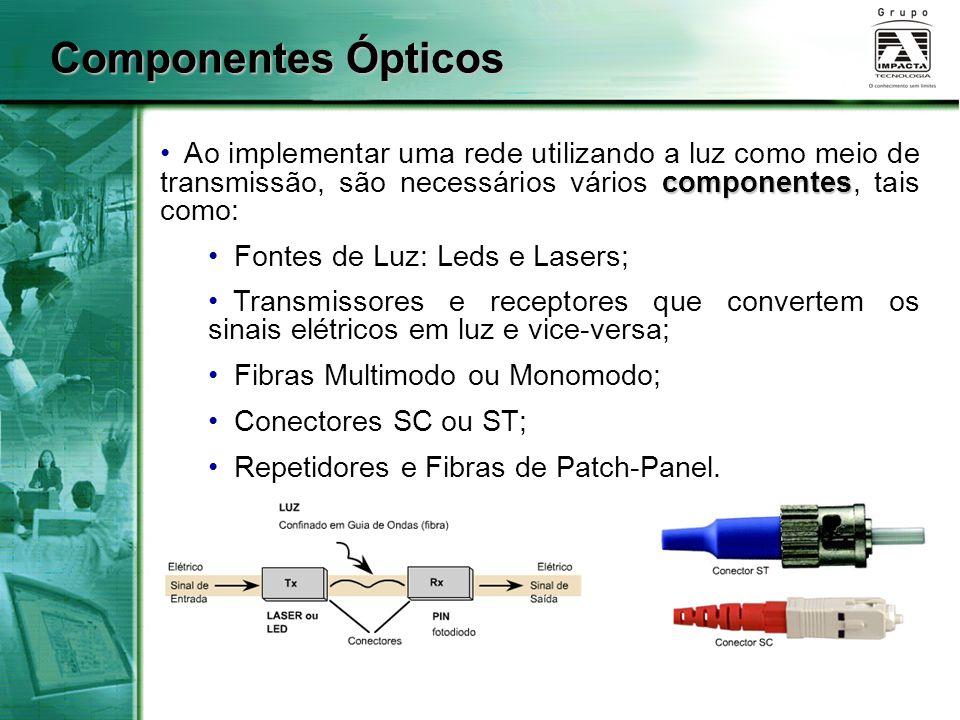 Componentes Ópticos componentes Ao implementar uma rede utilizando a luz como meio de transmissão, são necessários vários componentes, tais como: Font