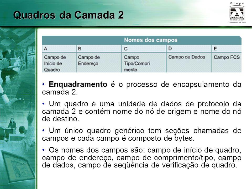 Quadros da Camada 2 Enquadramento Enquadramento é o processo de encapsulamento da camada 2. Um quadro é uma unidade de dados de protocolo da camada 2