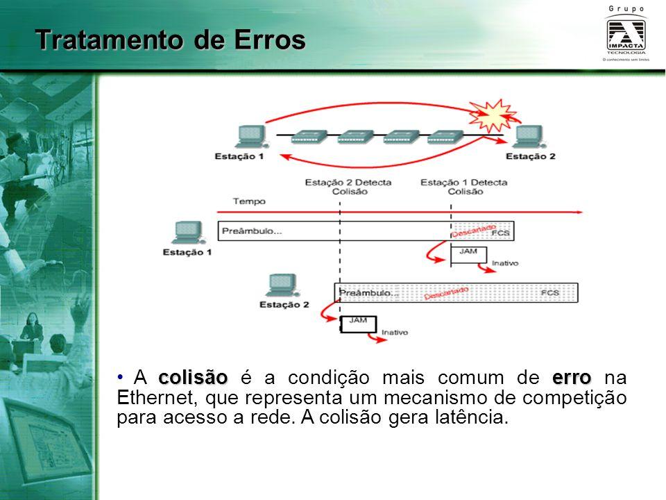 Tratamento de Erros colisãoerro A colisão é a condição mais comum de erro na Ethernet, que representa um mecanismo de competição para acesso a rede. A