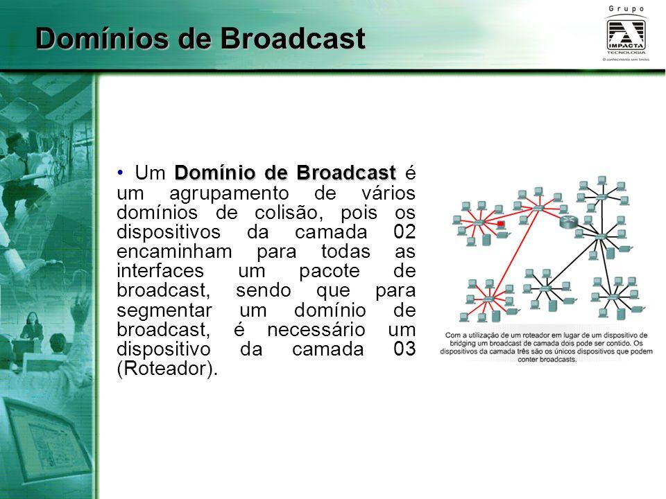 Domínios de Broadcast Domínio de Broadcast Um Domínio de Broadcast é um agrupamento de vários domínios de colisão, pois os dispositivos da camada 02 e
